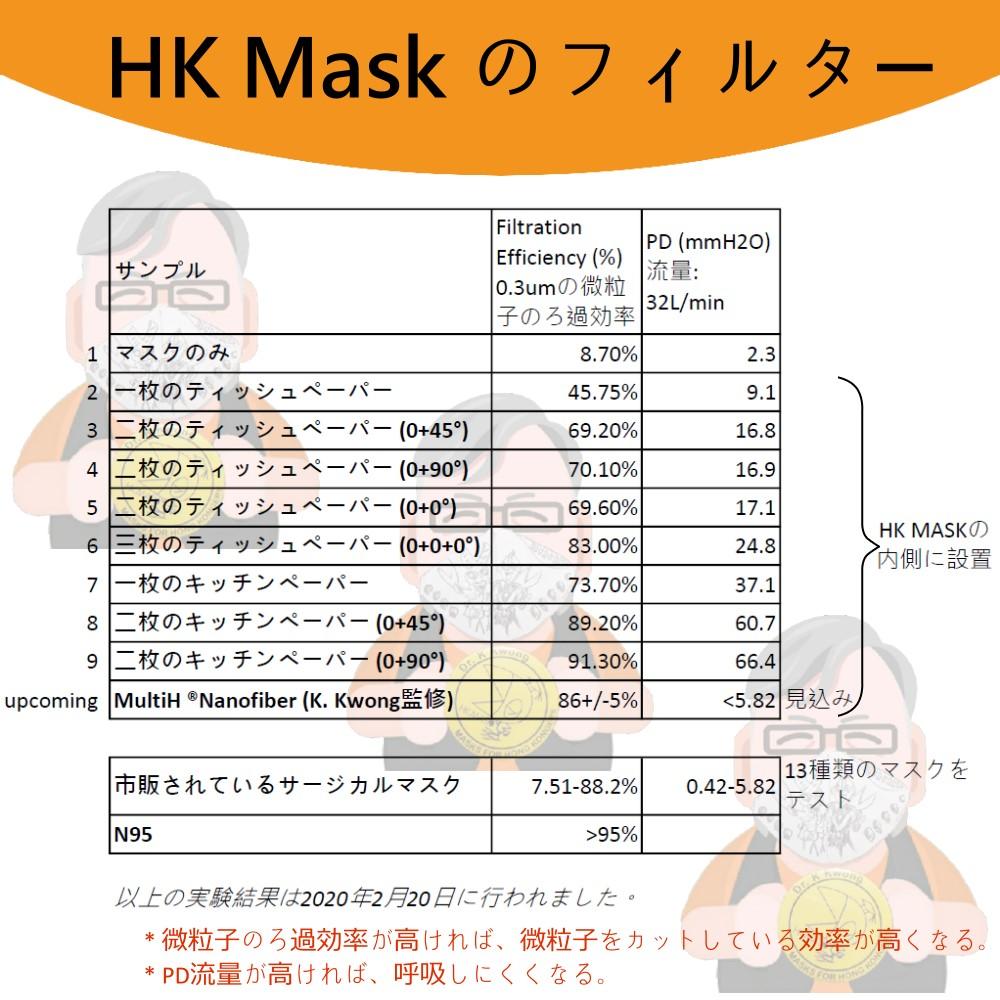 hk-mask-filter